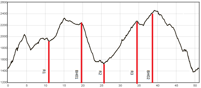 Urlm 2017 emparis 50km bh